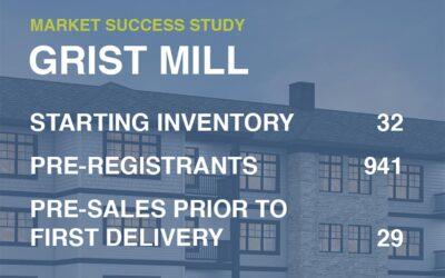 Pre-Sales Success